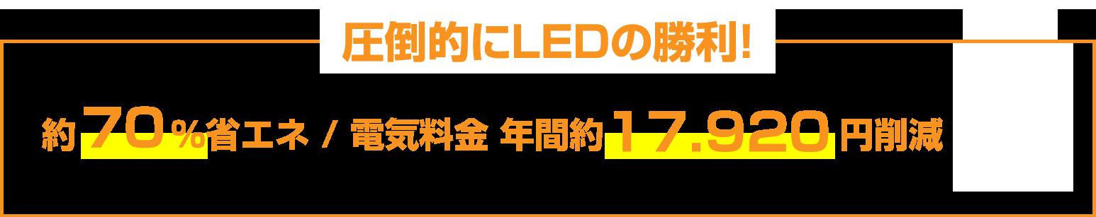 圧倒的にLEDの勝利! 約70%省エネ/電気料金年間約17,920円削減